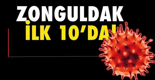 İşte Corona Virüs tablosu: Zonguldak ilk 10'da...