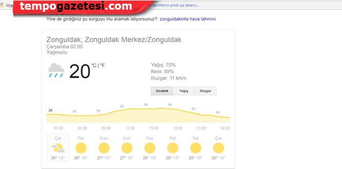 Peki, yarın hava nasıl olacak?