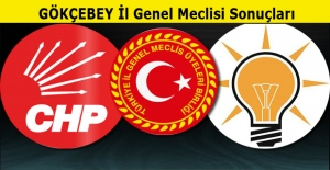 AKP:1, CHP: 1