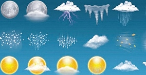 Zonguldakta hava durumu…