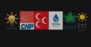 MHP Merkez İlçe Başkanı, Başkalarına çatarak gündemde kalmaya çalışıyor